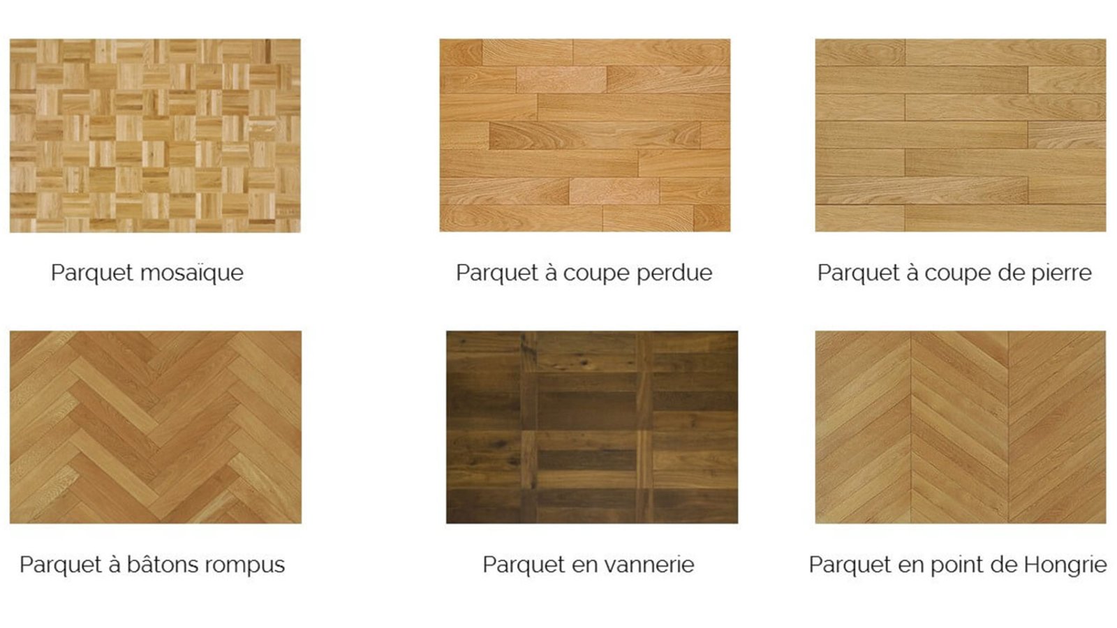 Un sol en parquet quels types de pose viving for Poser carrelage imitation parquet